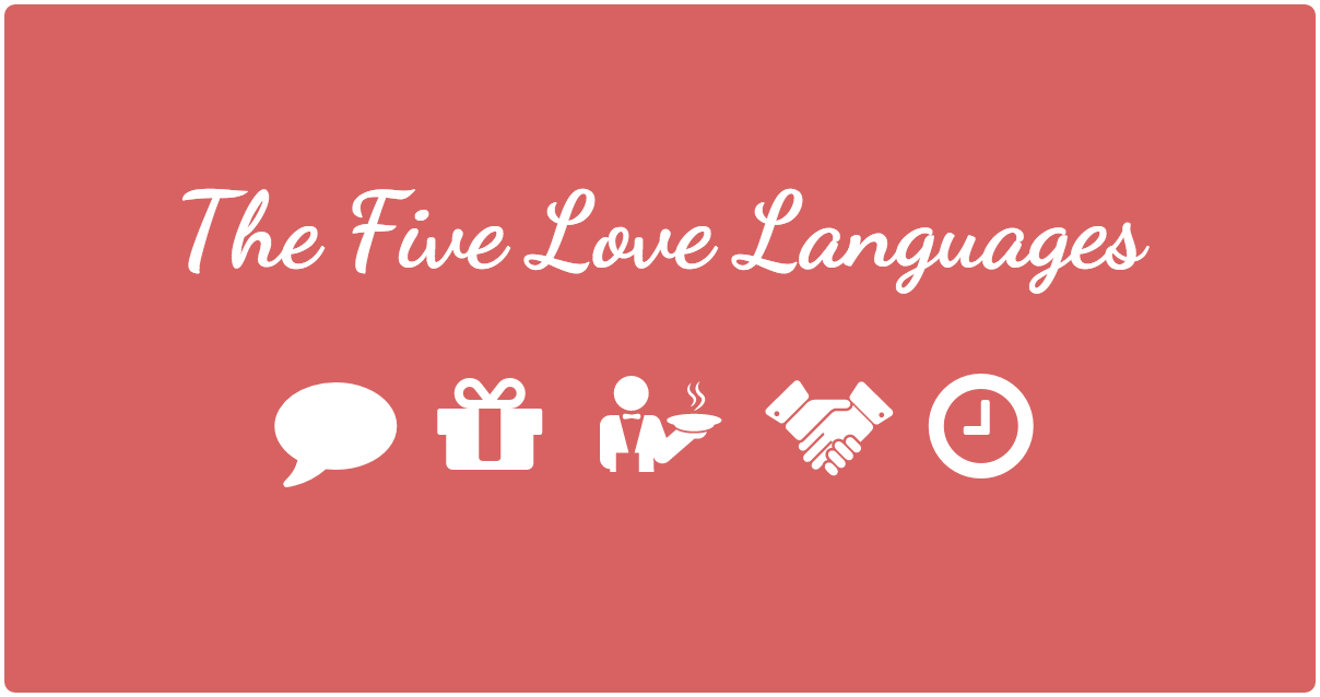 Know Your Love Language